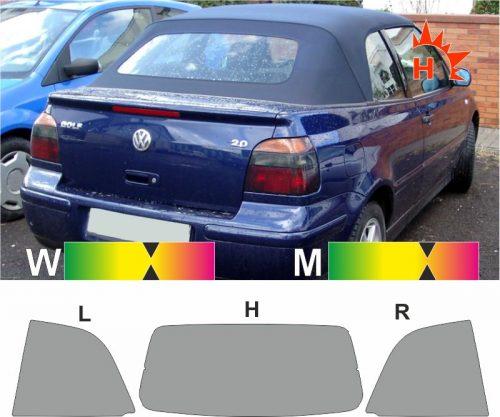 VW Golf IV Cabriolet 1997 bis 2006 passende Tönungsfolie